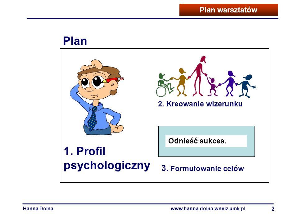 Hanna Dolnawww.hanna.dolna.wneiz.umk.pl 2 Plan warsztatów Plan 1. Profil psychologiczny 2. Kreowanie wizerunku 3. Formułowanie celów Odnieść sukces.