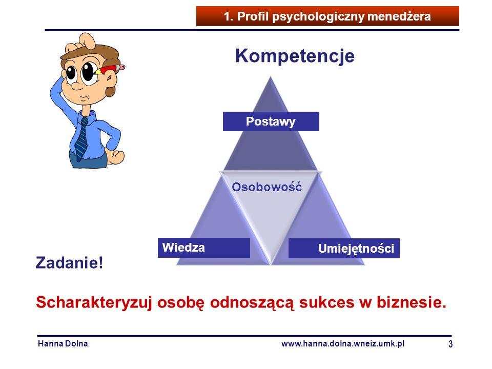 Hanna Dolnawww.hanna.dolna.wneiz.umk.pl 3 1. Profil psychologiczny menedżera Kompetencje Zadanie! Scharakteryzuj osobę odnoszącą sukces w biznesie. Po