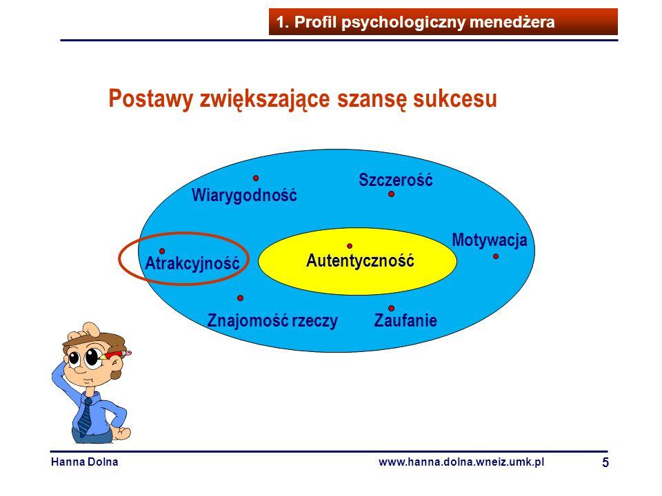 Hanna Dolnawww.hanna.dolna.wneiz.umk.pl 5 1. Profil psychologiczny menedżera Postawy zwiększające szansę sukcesu Autentyczność Szczerość Motywacja Zau
