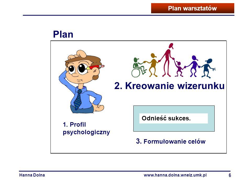 Hanna Dolnawww.hanna.dolna.wneiz.umk.pl 6 Plan warsztatów Plan 1. Profil psychologiczny 2. Kreowanie wizerunku 3. Formułowanie celów Odnieść sukces.