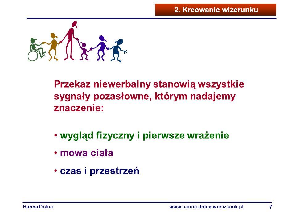 Hanna Dolnawww.hanna.dolna.wneiz.umk.pl 7 2. Kreowanie wizerunku Przekaz niewerbalny stanowią wszystkie sygnały pozasłowne, którym nadajemy znaczenie: