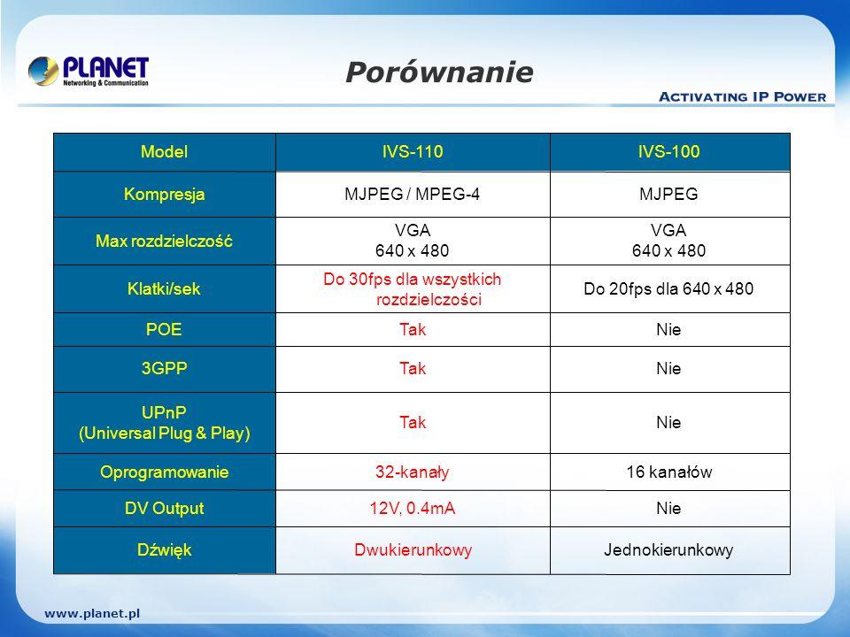 www.planet.pl ModelIVS-110IVS-100 KompresjaMJPEG / MPEG-4MJPEG Max rozdzielczość VGA 640 x 480 VGA 640 x 480 Klatki/sek Do 30fps dla wszystkich rozdzielczości Do 20fps dla 640 x 480 POETakNie 3GPPTakNie UPnP (Universal Plug & Play) TakNie Oprogramowanie32-kanały16 kanałów DV Output12V, 0.4mANie DźwiękDwukierunkowyJednokierunkowy Porównanie