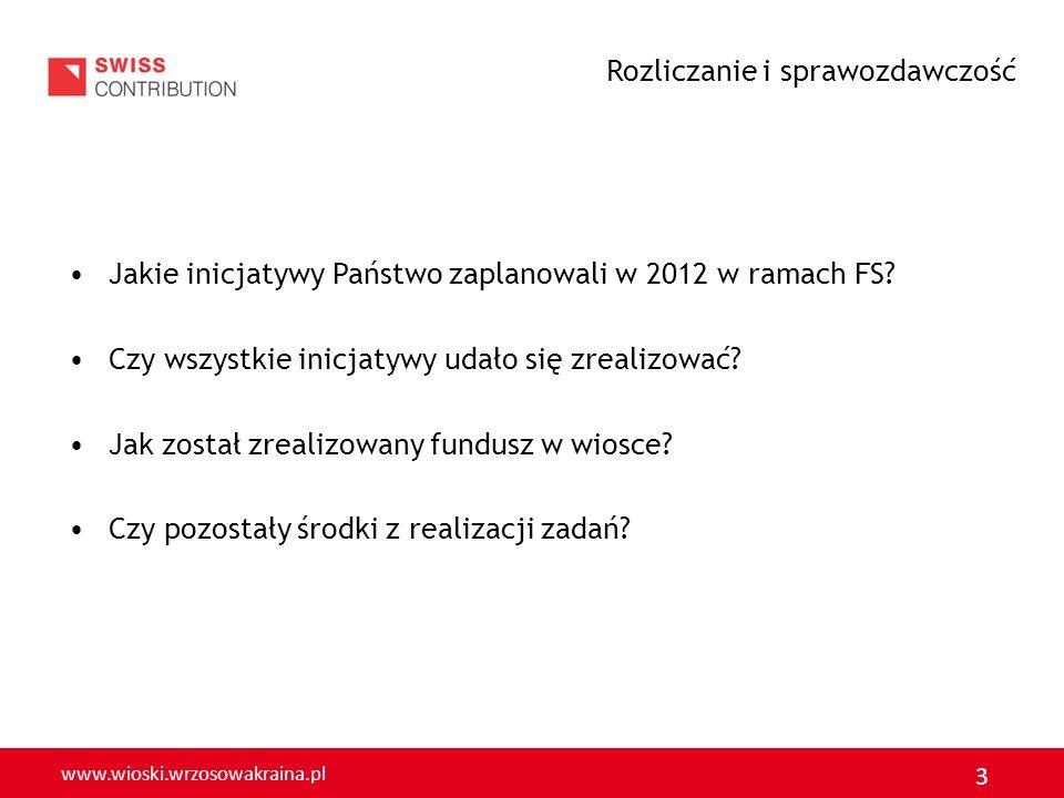www.wioski.wrzosowakraina.pl 3 Jakie inicjatywy Państwo zaplanowali w 2012 w ramach FS? Czy wszystkie inicjatywy udało się zrealizować? Jak został zre