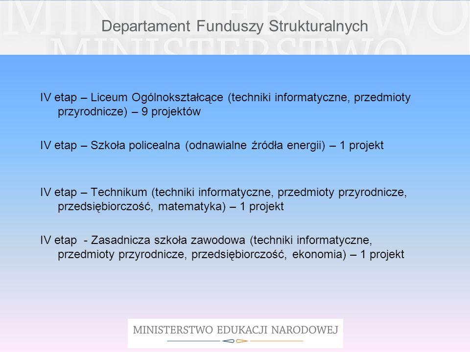 Departament Funduszy Strukturalnych IV etap – Liceum Ogólnokształcące (techniki informatyczne, przedmioty przyrodnicze) – 9 projektów IV etap – Szkoła