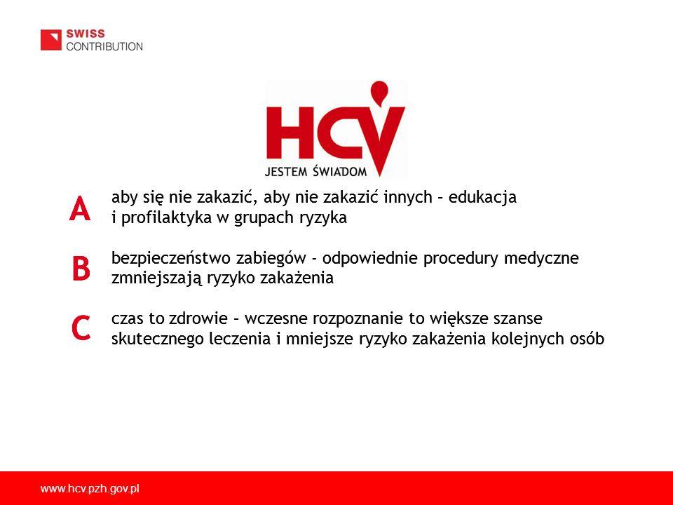 www.hcv.pzh.gov.pl aby się nie zakazić, aby nie zakazić innych – edukacja i profilaktyka w grupach ryzyka bezpieczeństwo zabiegów - odpowiednie proced