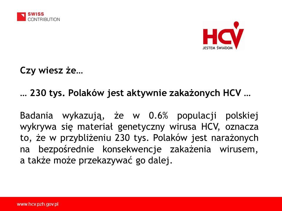 www.hcv.pzh.gov.pl Czy wiesz że… … 230 tys. Polaków jest aktywnie zakażonych HCV … Badania wykazują, że w 0.6% populacji polskiej wykrywa się materiał