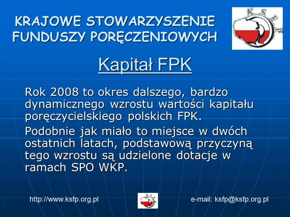 Kapitał FPK Rok 2008 to okres dalszego, bardzo dynamicznego wzrostu wartości kapitału poręczycielskiego polskich FPK.