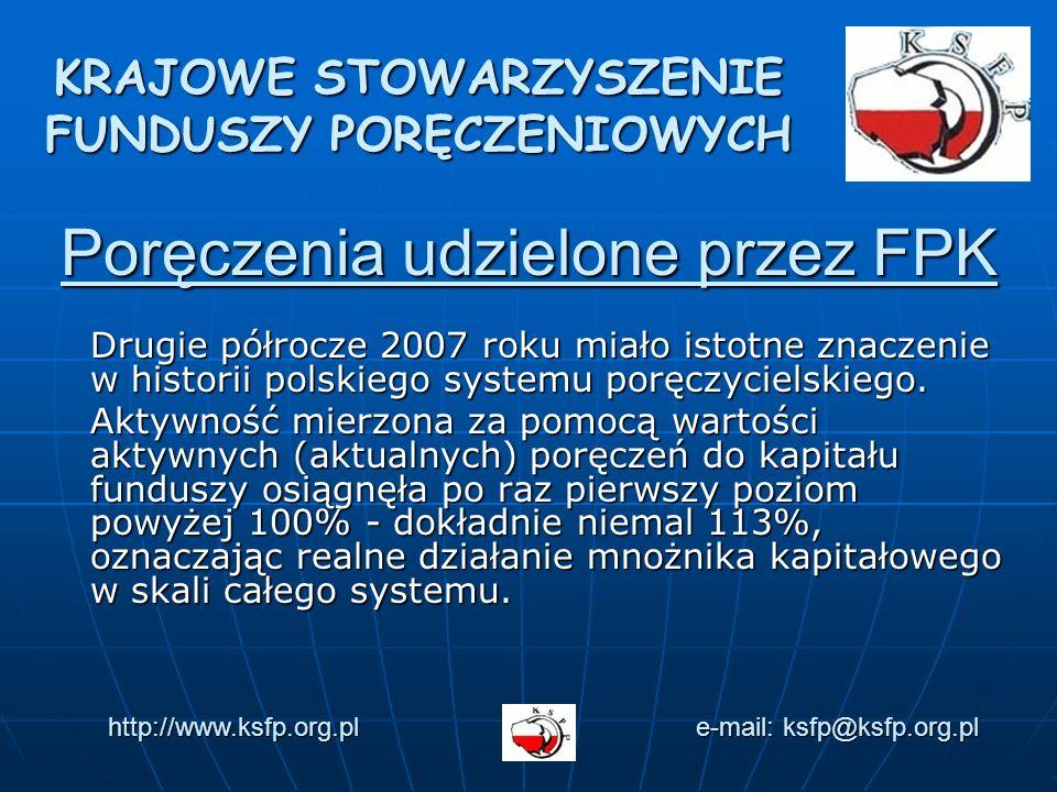 Poręczenia udzielone przez FPK Drugie półrocze 2007 roku miało istotne znaczenie w historii polskiego systemu poręczycielskiego.