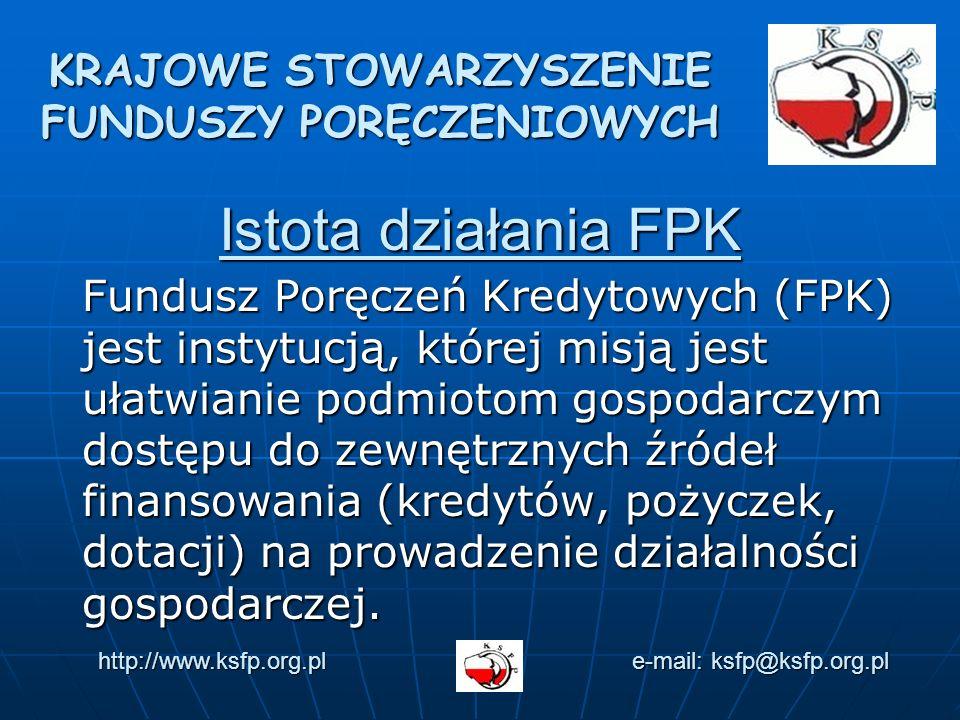 Istota działania FPK Fundusz Poręczeń Kredytowych (FPK) jest instytucją, której misją jest ułatwianie podmiotom gospodarczym dostępu do zewnętrznych źródeł finansowania (kredytów, pożyczek, dotacji) na prowadzenie działalności gospodarczej.