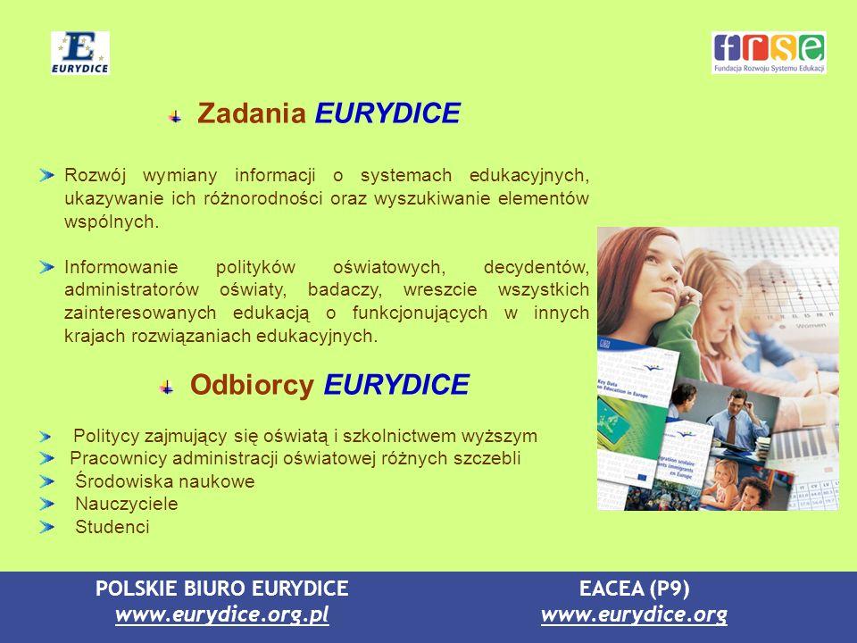 POLSKIE BIURO EURYDICE www.eurydice.org.pl EACEA (P9) www.eurydice.org Publikacje EURYDICE Seria Kluczowe dane o edukacji – publikacje zawierające wskaźniki jakościowe (opisowe) i ilościowe (statystyczne) Kluczowe dane o edukacji w Europie 2009 Kluczowe dane dotyczące nauczania języków w szkołach w Europie – wydanie 2008 Kluczowe dane o szkolnictwie wyższym w Europie – wydanie 2007 Kluczowe dane o kształceniu i innowacjach z zastosowaniem technologii informacyjno-komunikacyjnych w szkołach w Europie - wydanie 2011 Opisy narodowych systemów edukacji (publikacje internetowe, zróżnicowana objętość) National Summary Sheets (najkrótszy opis w j.