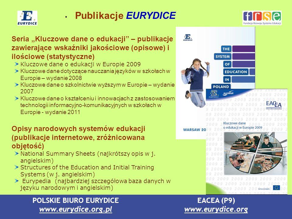 POLSKIE BIURO EURYDICE www.eurydice.org.pl EACEA (P9) www.eurydice.org Publikacje EURYDICE (c.d.) Studia komparatystyczne dotyczące wybranych zagadnień (50 tytułów, poniżej wybrane przykłady) Nauka czytania w Europie: kontekst, polityka i praktyka Dorośli w systemie edukacji formalnej: polityka i praktyka w Europie Drugoroczność w kształceniu obowiązkowym w Europie: regulacje prawne i statystyki Nowe zawody dla nowych miejsc pracy.
