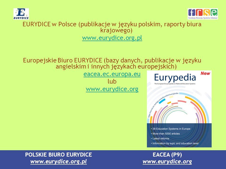 POLSKIE BIURO EURYDICE www.eurydice.org.pl EACEA (P9) www.eurydice.org EURYDICE w Polsce (publikacje w języku polskim, raporty biura krajowego) www.eu