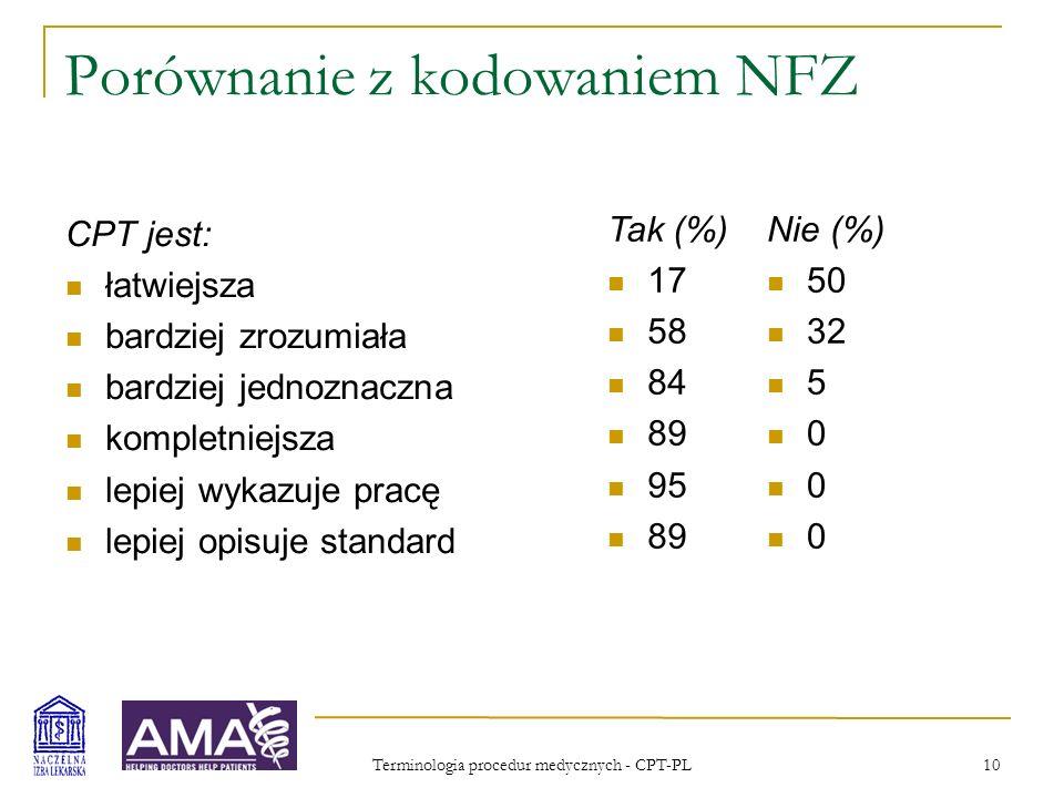 Terminologia procedur medycznych - CPT-PL 10 Porównanie z kodowaniem NFZ CPT jest: łatwiejsza bardziej zrozumiała bardziej jednoznaczna kompletniejsza