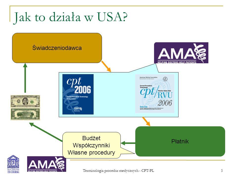 Terminologia procedur medycznych - CPT-PL 5 Jak to działa w USA? Płatnik Świadczeniodawca Budżet Współczynniki Własne procedury