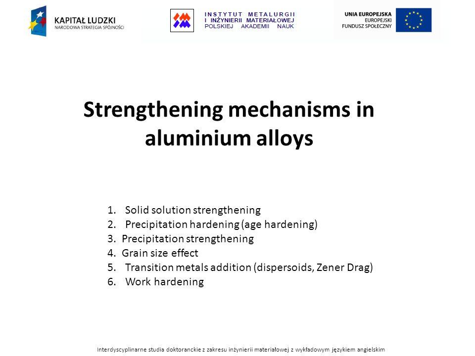 Interdyscyplinarne studia doktoranckie z zakresu inżynierii materiałowej z wykładowym językiem angielskim 1.Solid solution strengthening 2.Precipitati