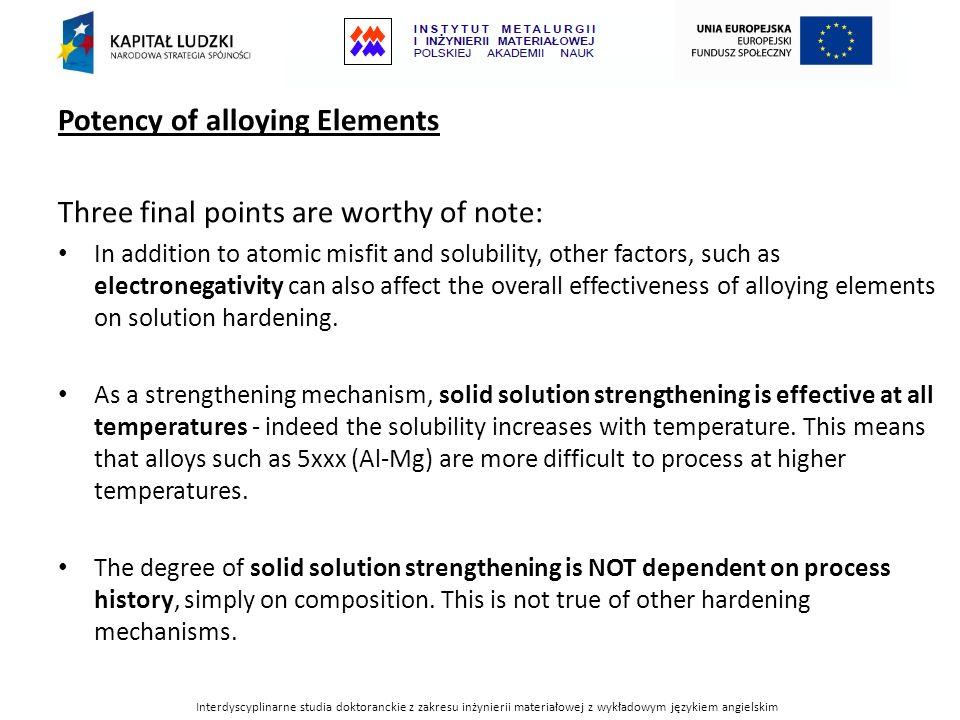 Interdyscyplinarne studia doktoranckie z zakresu inżynierii materiałowej z wykładowym językiem angielskim Potency of alloying Elements Three final poi