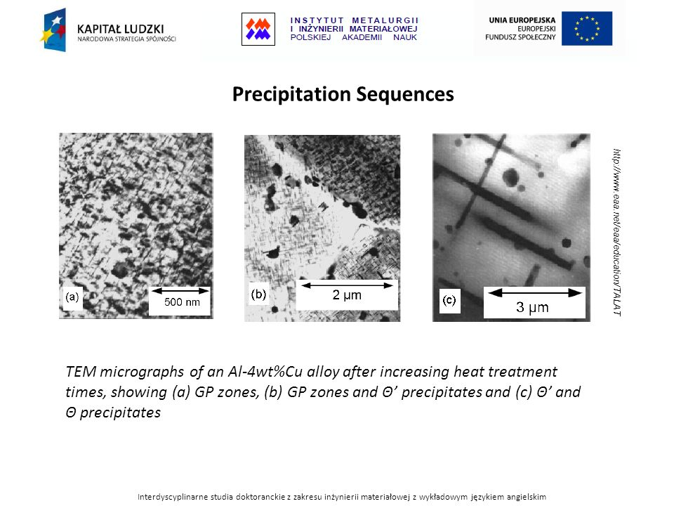 Precipitation Sequences TEM micrographs of an Al-4wt%Cu alloy after increasing heat treatment times, showing (a) GP zones, (b) GP zones and Θ precipit