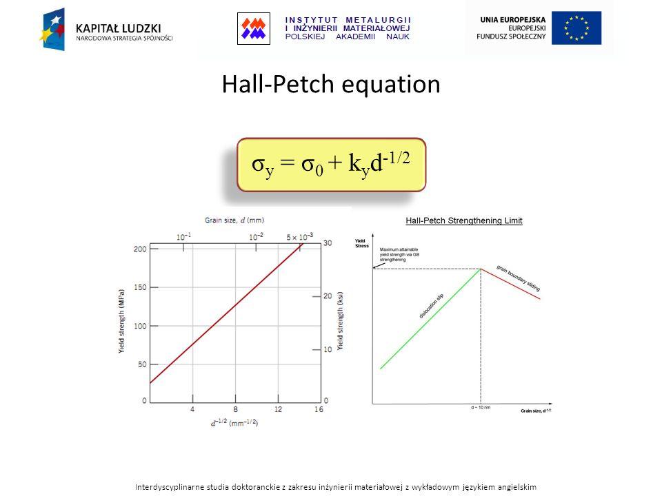 Interdyscyplinarne studia doktoranckie z zakresu inżynierii materiałowej z wykładowym językiem angielskim Hall-Petch equation d – is the average grain