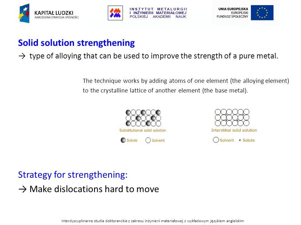 Interdyscyplinarne studia doktoranckie z zakresu inżynierii materiałowej z wykładowym językiem angielskim Solid solution strengthening type of alloyin