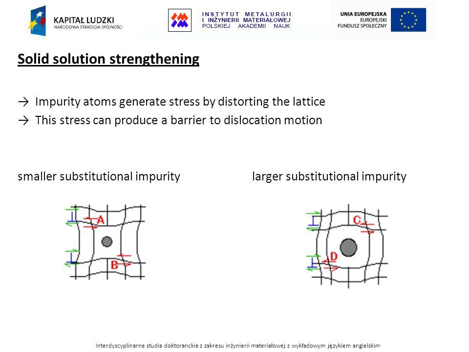 Interdyscyplinarne studia doktoranckie z zakresu inżynierii materiałowej z wykładowym językiem angielskim Solid solution strengthening Impurity atoms