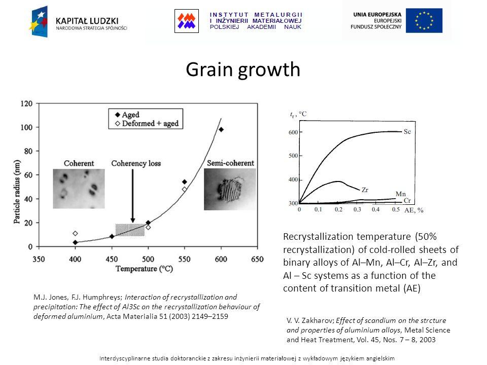 Grain growth M.J. Jones, F.J. Humphreys; Interaction of recrystallization and precipitation: The effect of Al3Sc on the recrystallization behaviour of