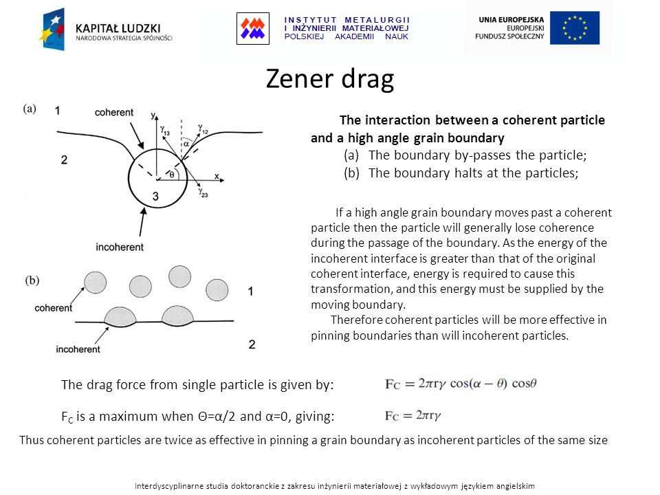 Zener drag The interaction between a coherent particle and a high angle grain boundary (a)The boundary by-passes the particle; (b)The boundary halts a