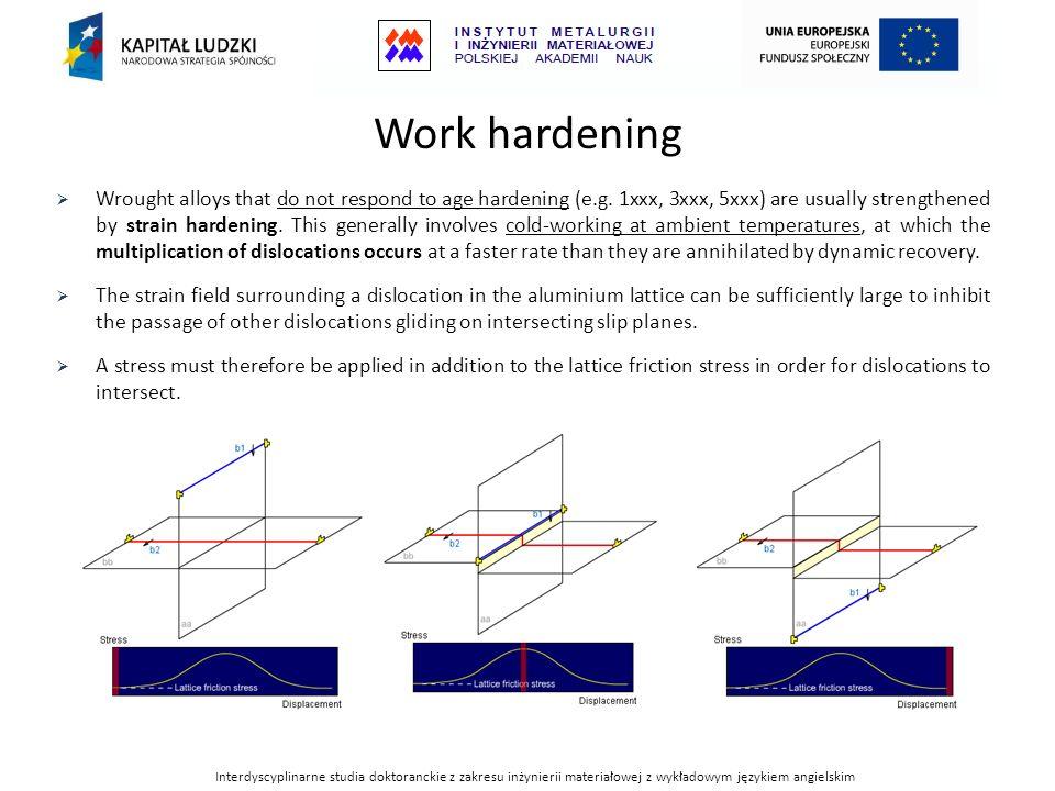 Interdyscyplinarne studia doktoranckie z zakresu inżynierii materiałowej z wykładowym językiem angielskim Work hardening Wrought alloys that do not re