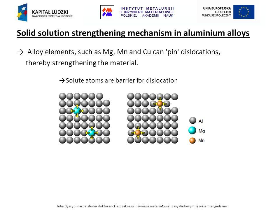 Interdyscyplinarne studia doktoranckie z zakresu inżynierii materiałowej z wykładowym językiem angielskim Initially the material deform elastically – i.e.
