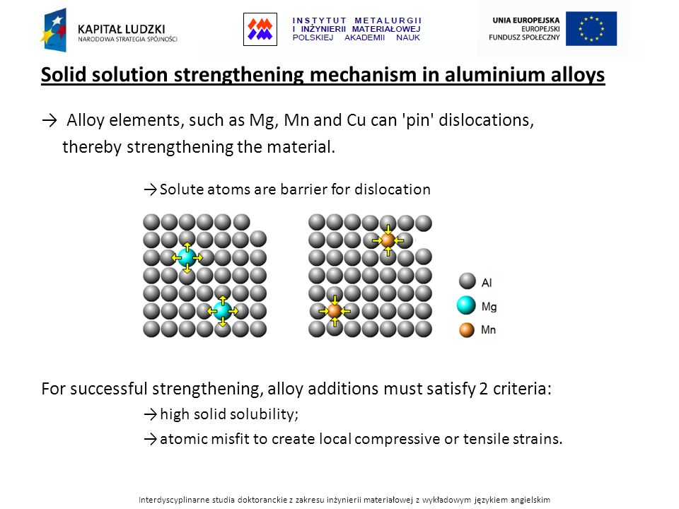 Interdyscyplinarne studia doktoranckie z zakresu inżynierii materiałowej z wykładowym językiem angielskim Magnesium is most likely to be used as a solid solution strengthener because: the atomic misfit of Mg is quite high at 13% it also has a high solid solubility in Al.