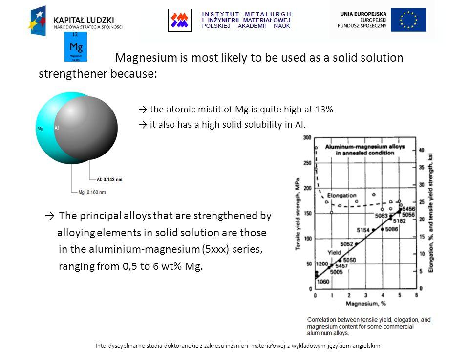 Interdyscyplinarne studia doktoranckie z zakresu inżynierii materiałowej z wykładowym językiem angielskim By introducing 5% Mg into solid solution, the proof stress, work hardening rate and thus R m (UTS) can be significantly increased.