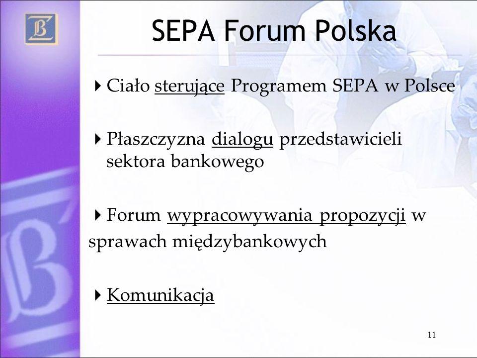 11 SEPA Forum Polska Ciało sterujące Programem SEPA w Polsce Płaszczyzna dialogu przedstawicieli sektora bankowego Forum wypracowywania propozycji w s