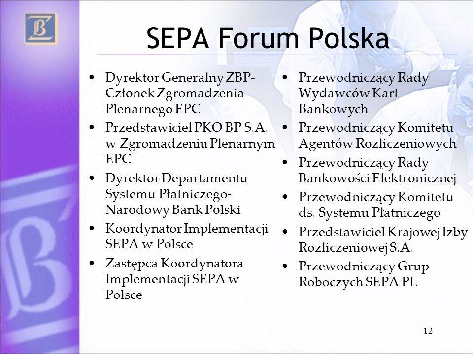 12 SEPA Forum Polska Dyrektor Generalny ZBP- Członek Zgromadzenia Plenarnego EPC Przedstawiciel PKO BP S.A. w Zgromadzeniu Plenarnym EPC Dyrektor Depa