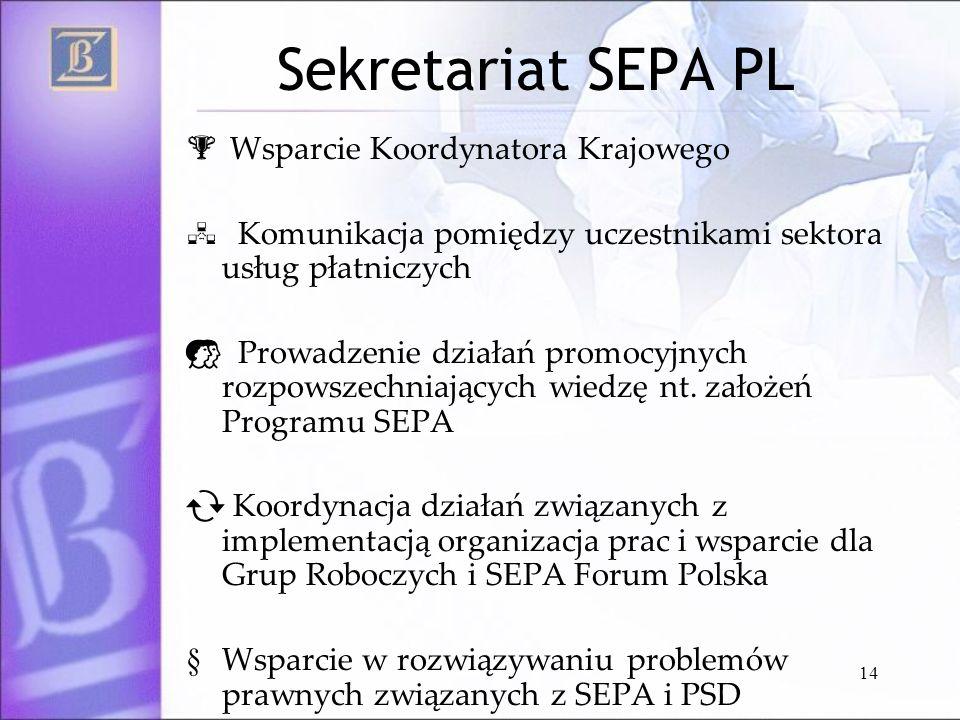 14 Sekretariat SEPA PL Wsparcie Koordynatora Krajowego Komunikacja pomiędzy uczestnikami sektora usług płatniczych Prowadzenie działań promocyjnych ro