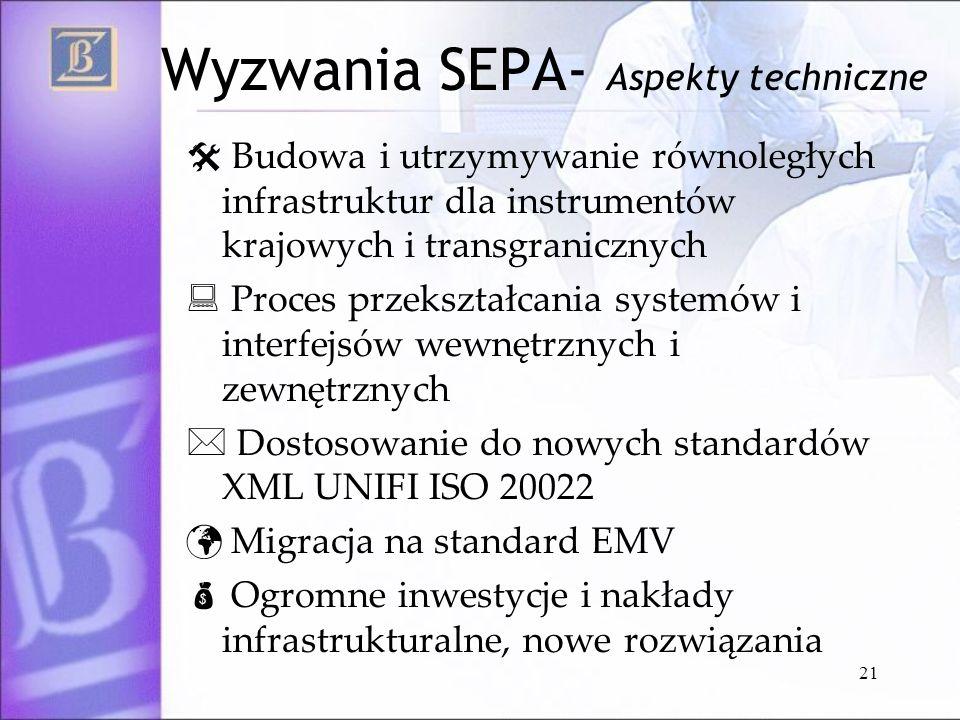 21 Wyzwania SEPA- Aspekty techniczne Budowa i utrzymywanie równoległych infrastruktur dla instrumentów krajowych i transgranicznych Proces przekształc