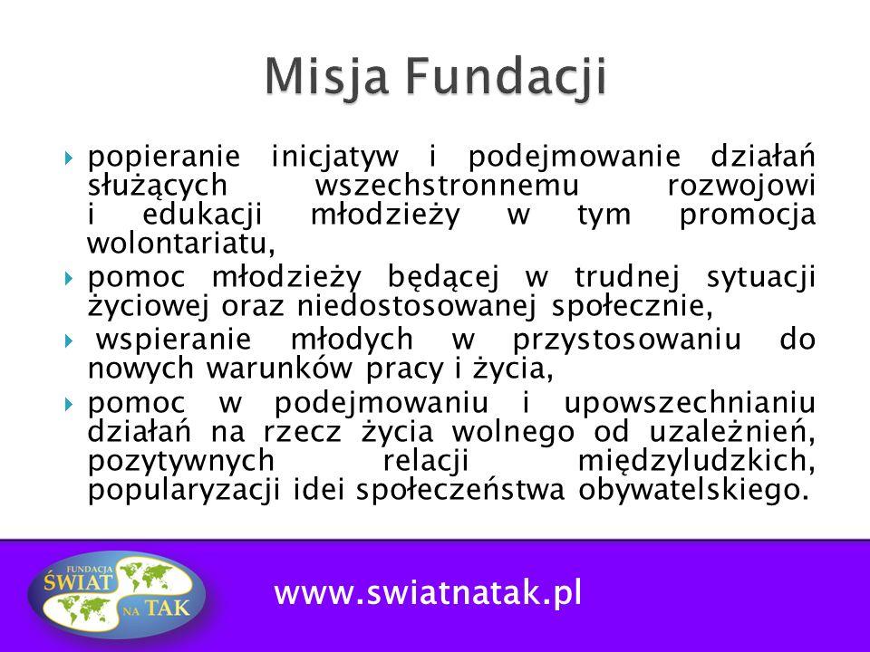Wigilia Polska Czas realizacji: sobota, lub niedziela przed Świętami Bożego Narodzenia Cel – integracja mieszkańców miasta, gminy.