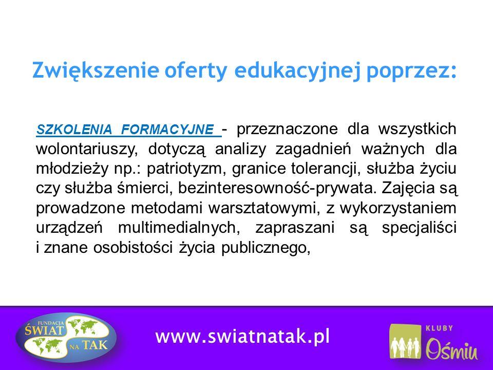 www.swiatnatak.pl Zwiększenie oferty edukacyjnej poprzez: SZKOLENIA FORMACYJNE - przeznaczone dla wszystkich wolontariuszy, dotyczą analizy zagadnień