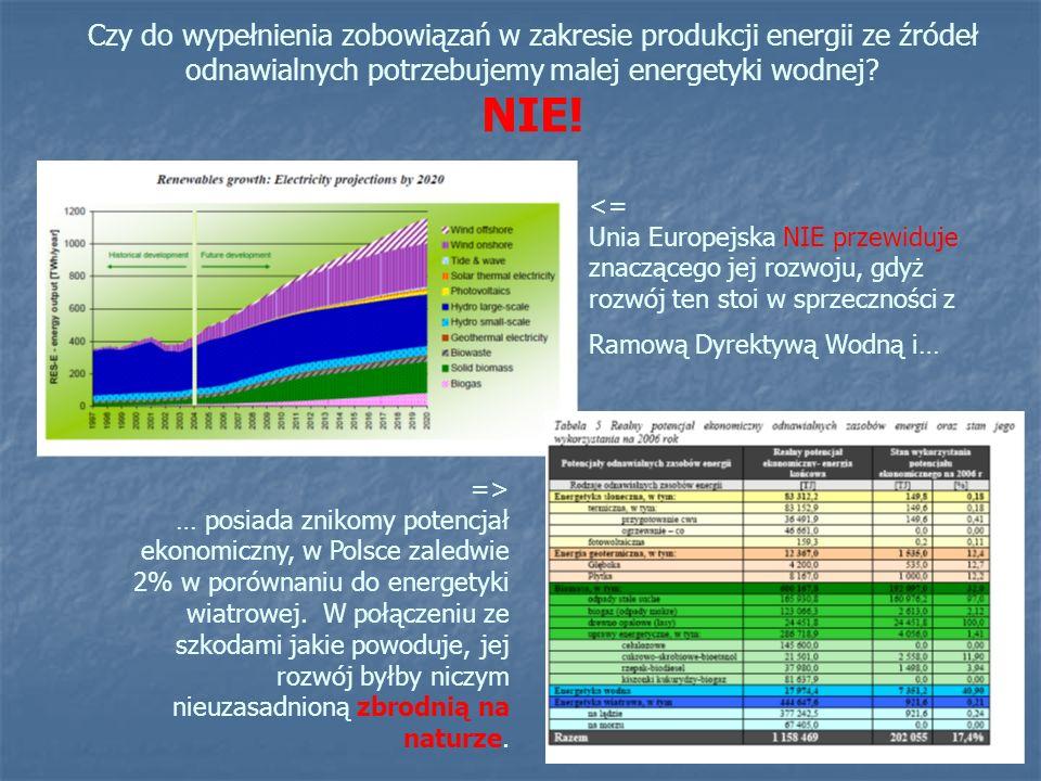 Czy do wypełnienia zobowiązań w zakresie produkcji energii ze źródeł odnawialnych potrzebujemy malej energetyki wodnej? NIE! <= Unia Europejska NIE pr
