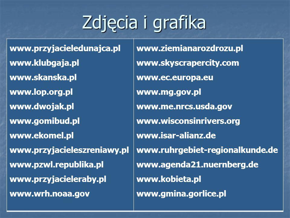 Zdjęcia i grafika www.przyjacieledunajca.pl www.klubgaja.pl www.skanska.pl www.lop.org.pl www.dwojak.pl www.gomibud.pl www.ekomel.pl www.przyjacielesz