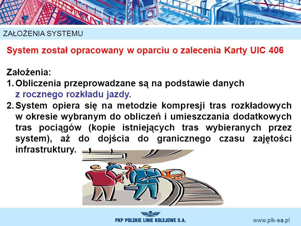 www.plk-sa.pl ZAŁOŻENIA SYSTEMU System został opracowany w oparciu o zalecenia Karty UIC 406 Założenia: 1.Obliczenia przeprowadzane są na podstawie da
