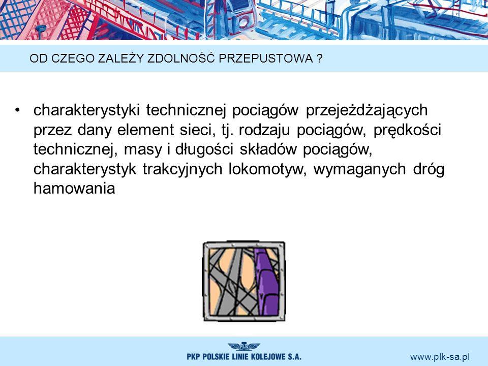 www.plk-sa.pl OD CZEGO ZALEŻY ZDOLNOŚĆ PRZEPUSTOWA ? charakterystyki technicznej pociągów przejeżdżających przez dany element sieci, tj. rodzaju pocią