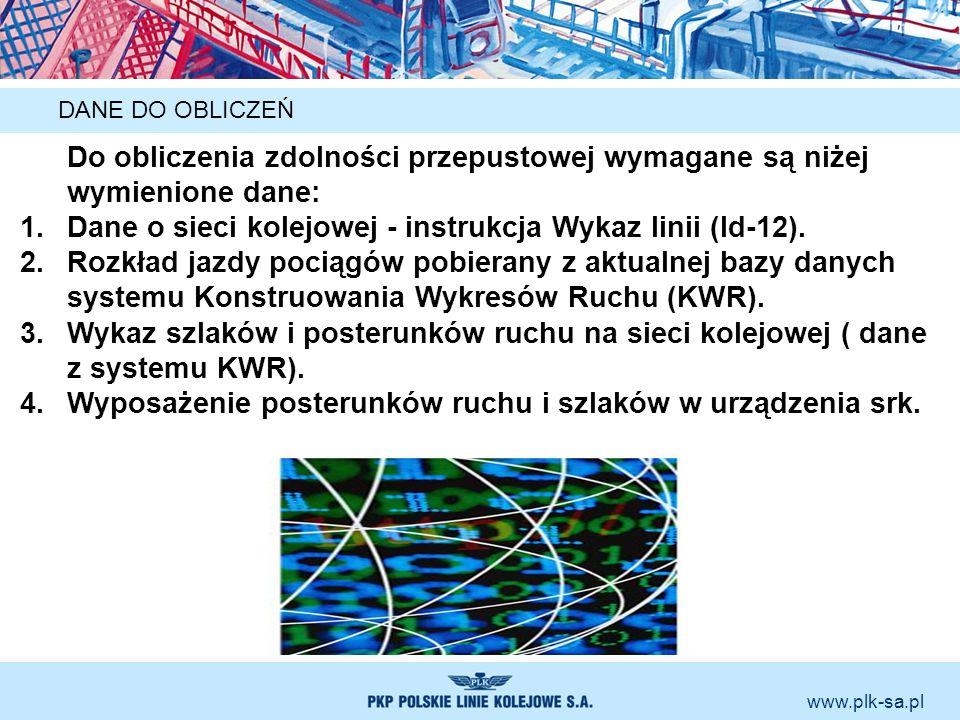 www.plk-sa.pl DANE DO OBLICZEŃ Do obliczenia zdolności przepustowej wymagane są niżej wymienione dane: 1.Dane o sieci kolejowej - instrukcja Wykaz lin