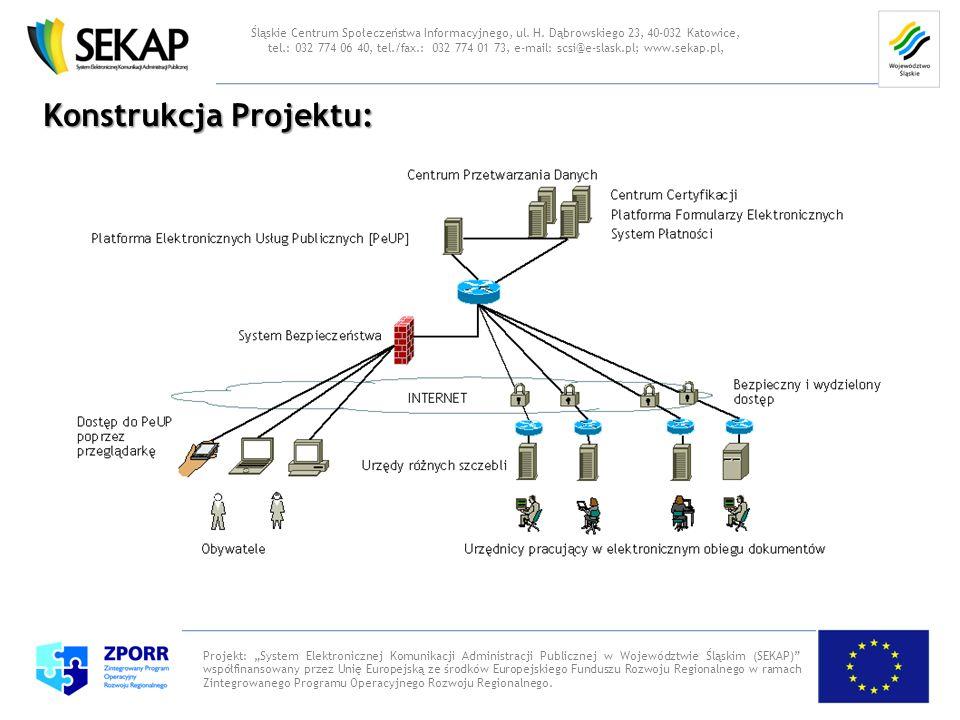 Partnerzy Projektu: Projekt: System Elektronicznej Komunikacji Administracji Publicznej w Województwie Śląskim (SEKAP) współfinansowany przez Unię Europejską ze środków Europejskiego Funduszu Rozwoju Regionalnego w ramach Zintegrowanego Programu Operacyjnego Rozwoju Regionalnego.