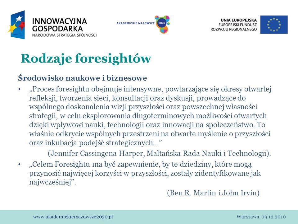 www.akademickiemazowsze2030.plWarszawa, 09.12.2010 Rodzaje foresightów Środowisko naukowe i biznesowe Proces foresightu obejmuje intensywne, powtarzaj