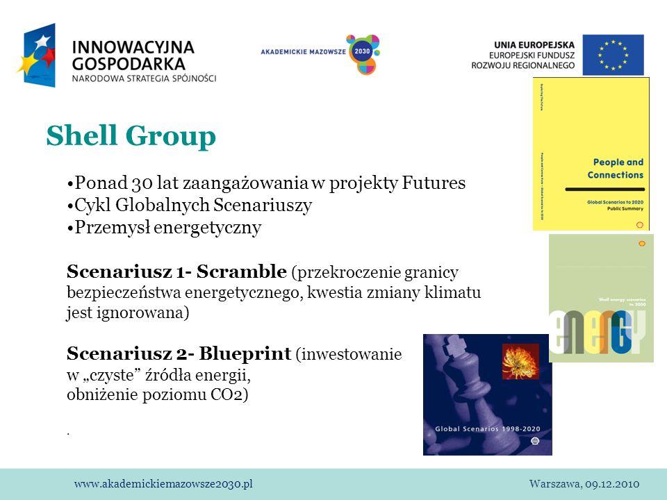 www.akademickiemazowsze2030.plWarszawa, 09.12.2010 Shell Group Ponad 30 lat zaangażowania w projekty Futures Cykl Globalnych Scenariuszy Przemysł ener