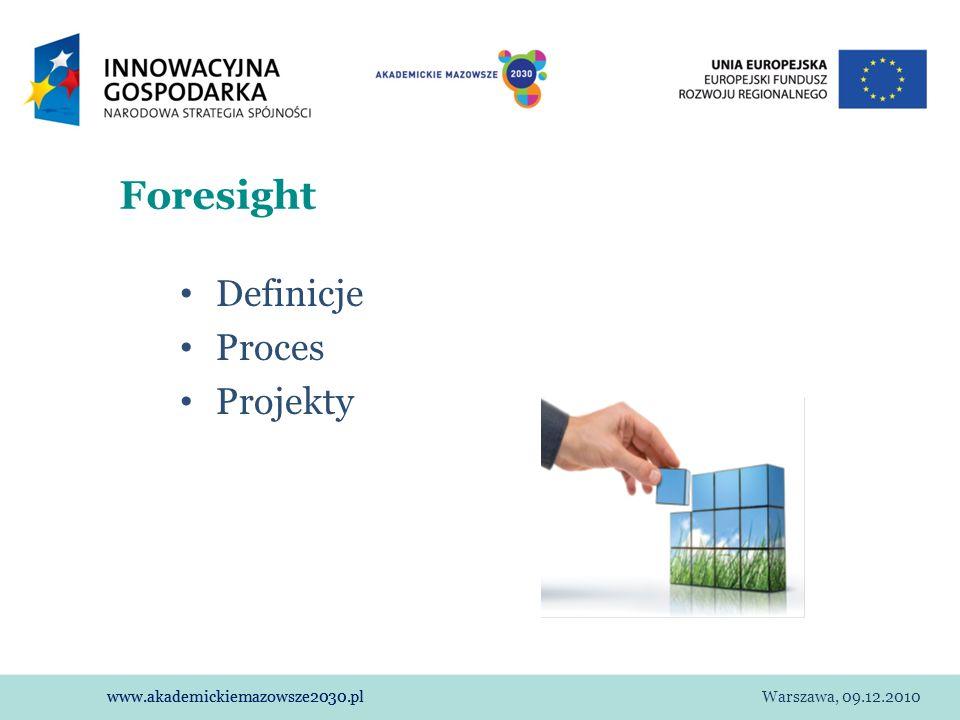www.akademickiemazowsze2030.plWarszawa, 09.12.2010 Sponsorzy projektów Foresight Obszar/ Zleceniodawca Rząd Podmiot pozarządowy Jednostki badawcze (w tym uczelnie) Biznes P ó łnocno- zachodnia Europa (podobnie Południowa) (375 +54) 80%5%10%5% Europa Wschodnia (30) 75%15%10%.