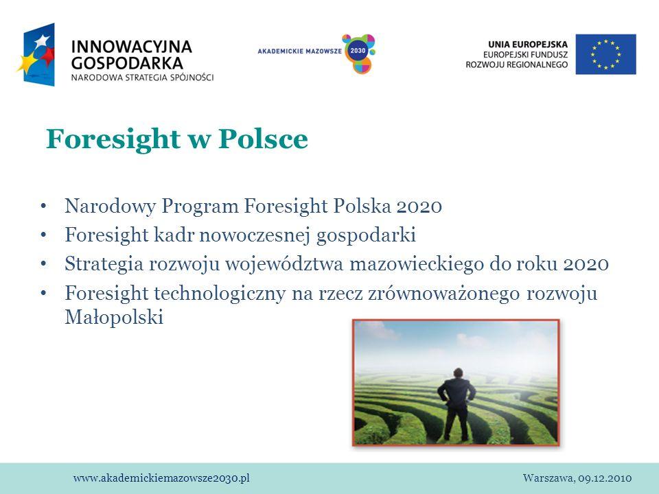 www.akademickiemazowsze2030.plWarszawa, 09.12.2010 Foresight w Polsce Narodowy Program Foresight Polska 2020 Foresight kadr nowoczesnej gospodarki Str