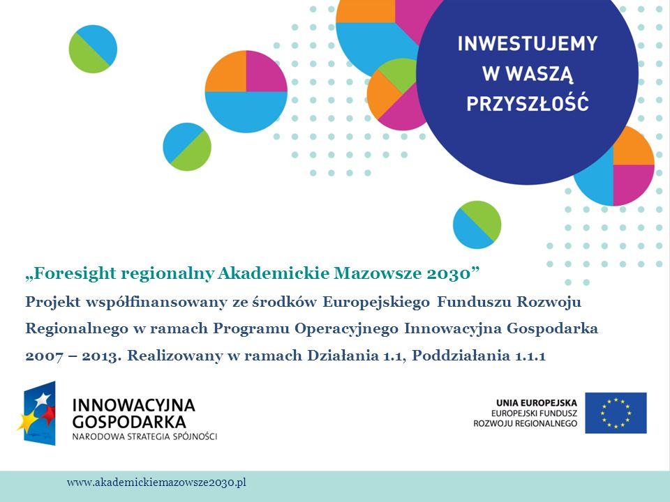 www.akademickiemazowsze2030.plWarszawa, 09.12.2010 01 www.akademickiemazowsze2030.plWarszawa, 11.11.2009 Foresight regionalny Akademickie Mazowsze 203