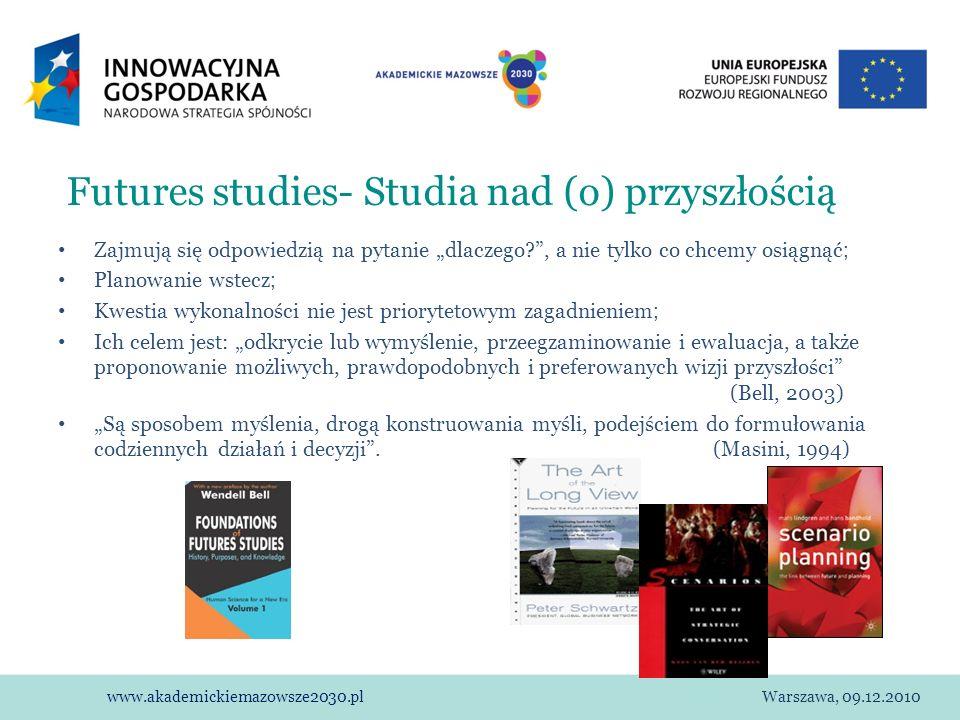 www.akademickiemazowsze2030.plWarszawa, 09.12.2010 Kontakt Dominika P.