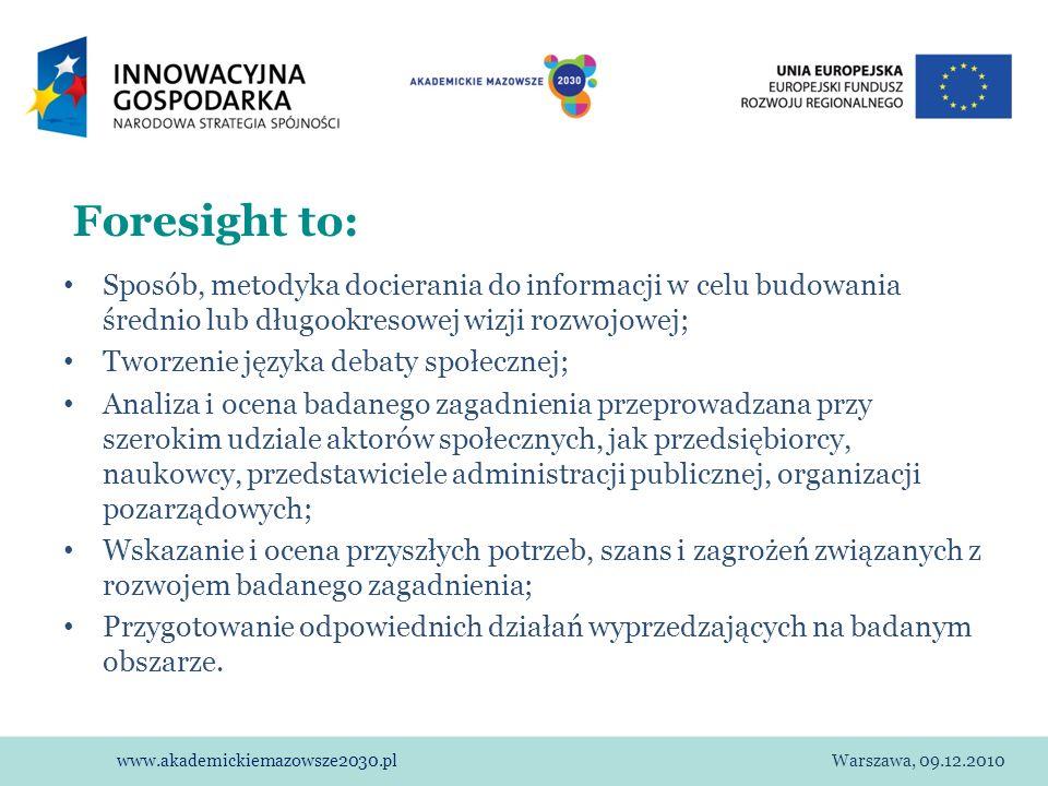 www.akademickiemazowsze2030.plWarszawa, 09.12.2010 Foresight to: Sposób, metodyka docierania do informacji w celu budowania średnio lub długookresowej