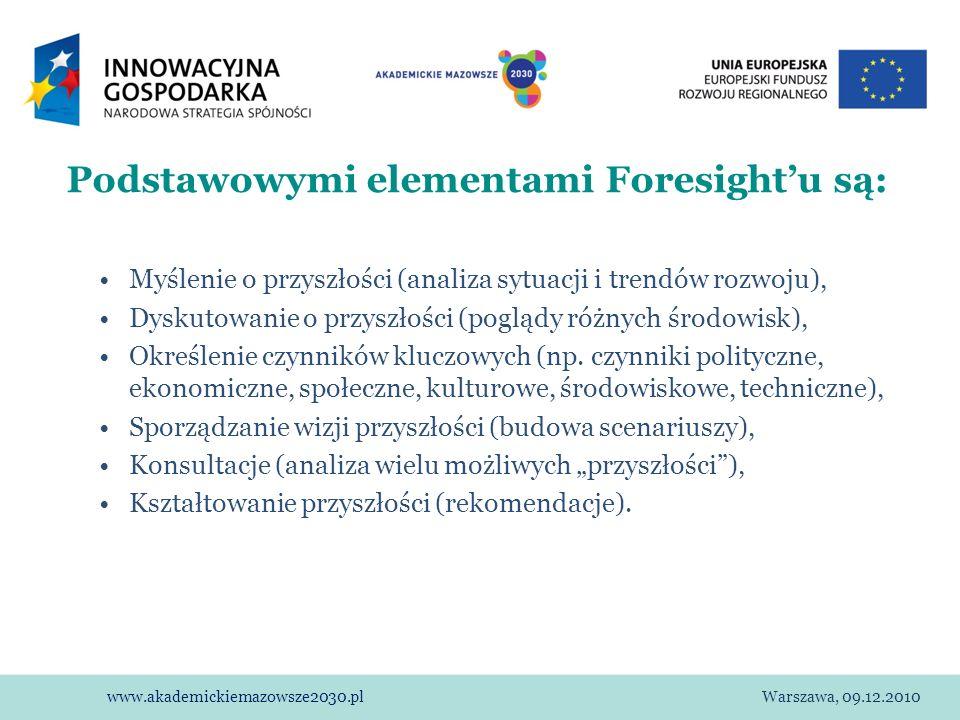 www.akademickiemazowsze2030.plWarszawa, 09.12.2010 Podstawowymi elementami Foresightu są: Myślenie o przyszłości (analiza sytuacji i trendów rozwoju),